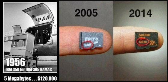 Capacidade de Memória 1956-2005-2014