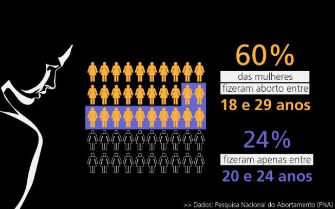 Eu Faço Parte desta Estatística