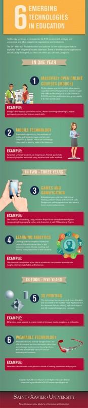 6 Tecnologias Emergentes