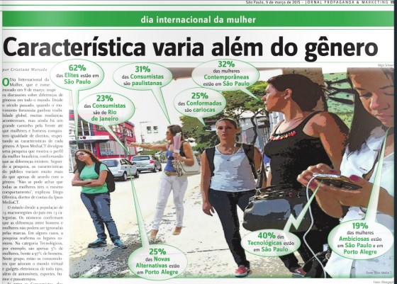 Dia Internacional da Mulher 2015: Pesquisa IPSP MediaCT